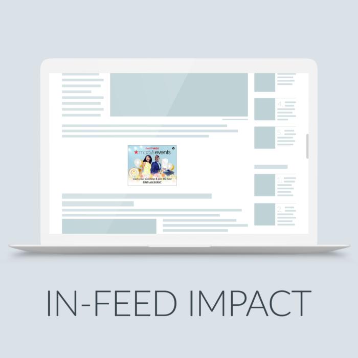 New Desktop In-Feed Impact